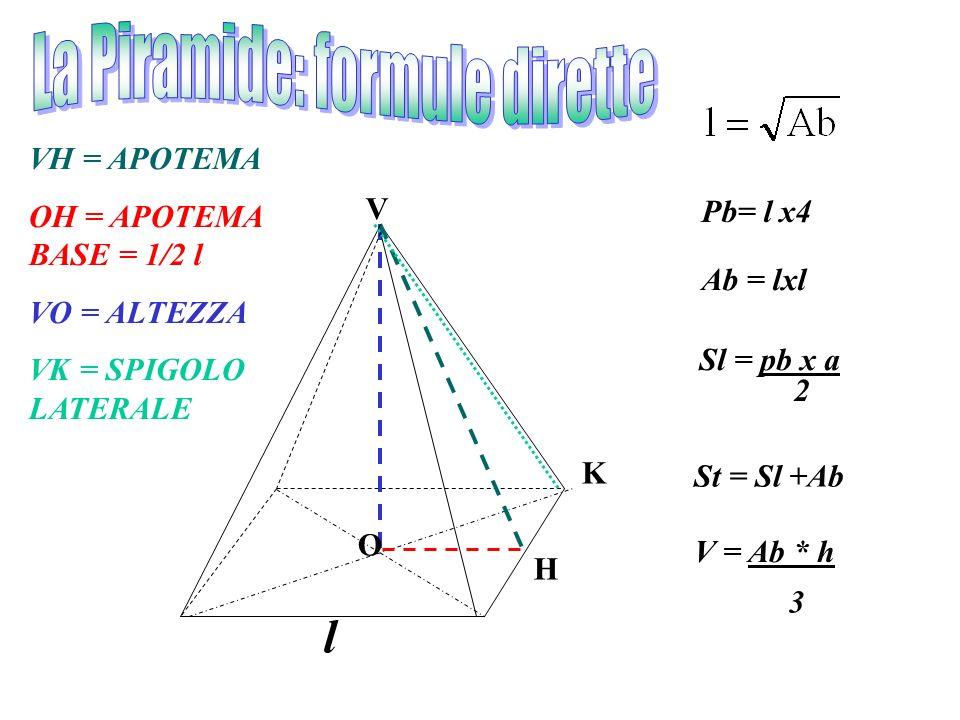 Apotema P e r i m e t r o d i b a s e pb = l x 4 Sl = pb x a 2 Ab = l x l St = Ab + Sl Sl è la metà dellarea di un rettangolo N.B. Lapotema è laltezza