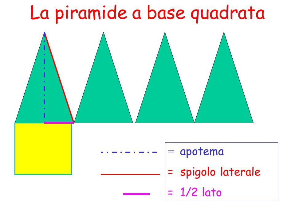 l H K V O Sl = pb x a 2 St = Sl +Ab Ab = lxl Pb= l x4 V = Ab * h 3 VH = APOTEMA OH = APOTEMA BASE = 1/2 l VO = ALTEZZA VK = SPIGOLO LATERALE