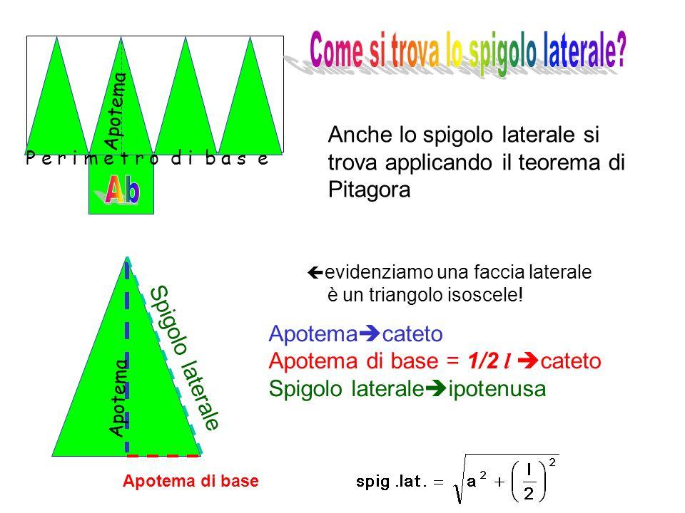 La piramide a base quadrata = apotema = spigolo laterale = 1/2 lato