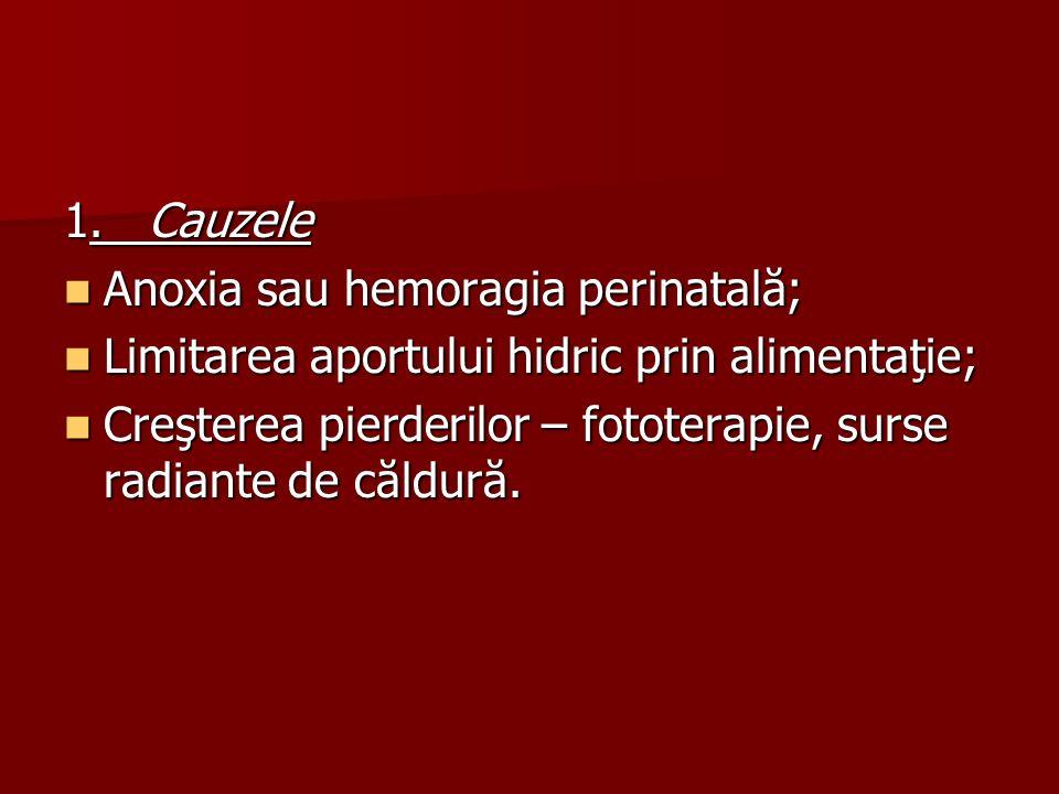 1. Cauzele Anoxia sau hemoragia perinatală; Anoxia sau hemoragia perinatală; Limitarea aportului hidric prin alimentaţie; Limitarea aportului hidric p