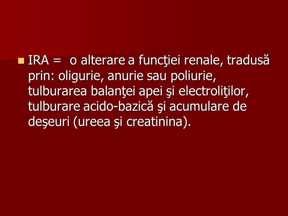 IRA = o alterare a funcţiei renale, tradusă prin: oligurie, anurie sau poliurie, tulburarea balanţei apei şi electroliţilor, tulburare acido-bazică şi