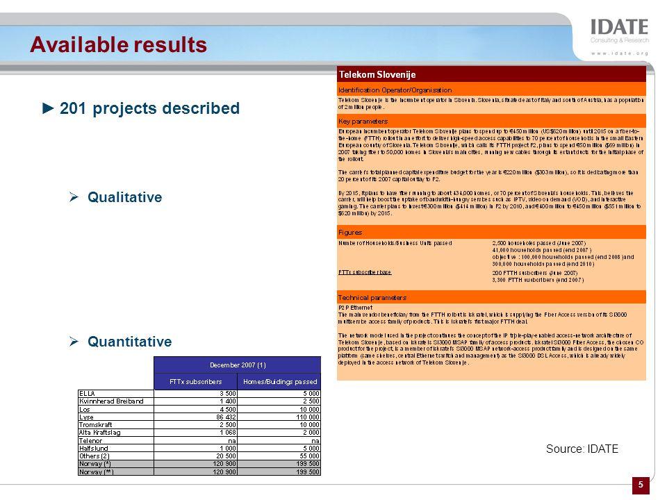 5 Available results 201 projects described Qualitative Quantitative Source: IDATE