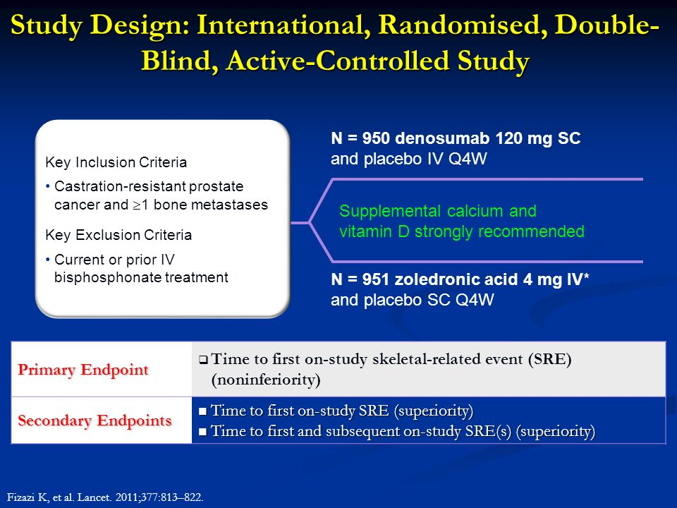 N = 951 zoledronic acid 4 mg IV* and placebo SC Q4W N = 950 denosumab 120 mg SC and placebo IV Q4W Study Design: International, Randomised, Double- Bl