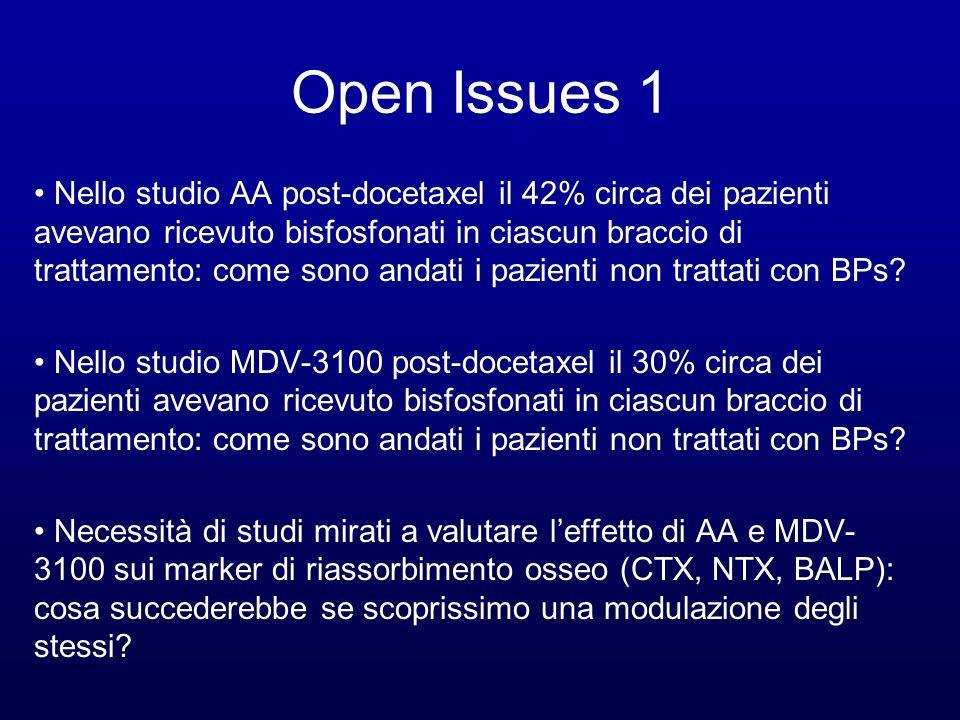 Open Issues 1 Nello studio AA post-docetaxel il 42% circa dei pazienti avevano ricevuto bisfosfonati in ciascun braccio di trattamento: come sono anda