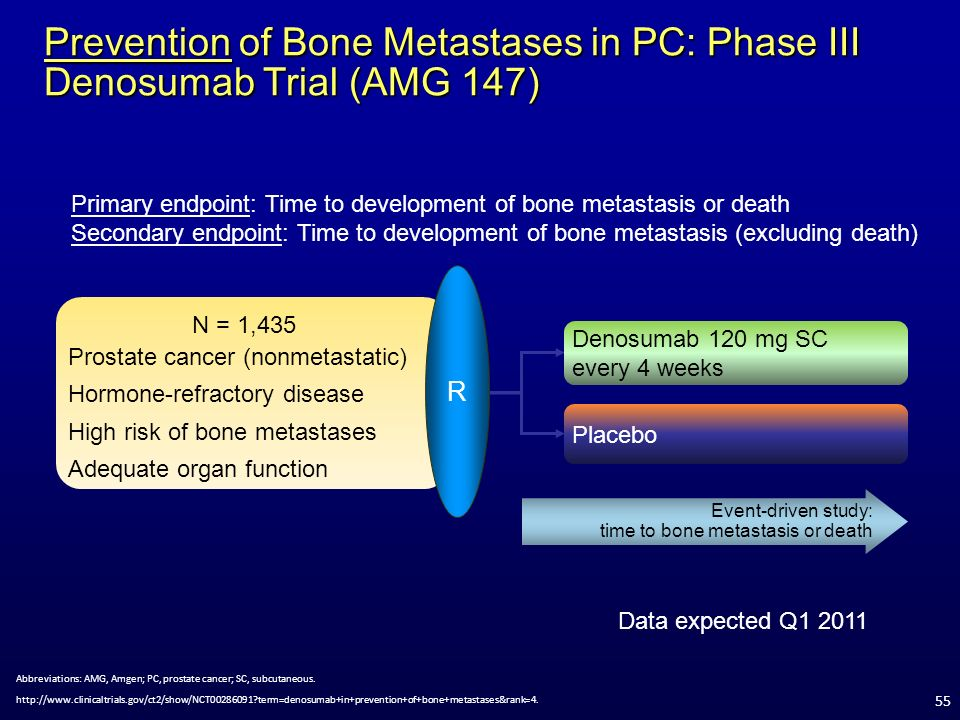 Prevention of Bone Metastases in PC: Phase III Denosumab Trial (AMG 147) Prostate cancer (nonmetastatic) Hormone-refractory disease High risk of bone