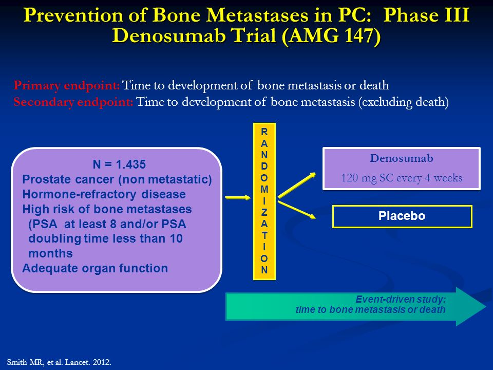 Prevention of Bone Metastases in PC: Phase III Denosumab Trial (AMG 147) N = 1.435 Prostate cancer (non metastatic) Hormone-refractory disease High ri