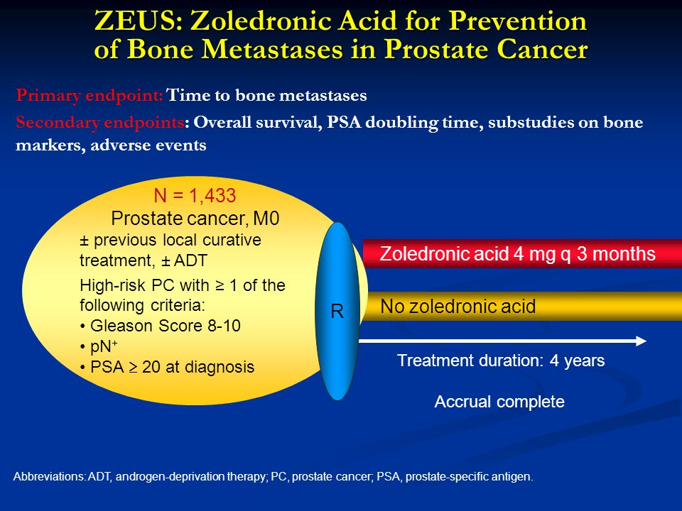 ZEUS: Zoledronic Acid for Prevention of Bone Metastases in Prostate Cancer Primary endpoint: Time to bone metastases Secondary endpoints: Overall surv