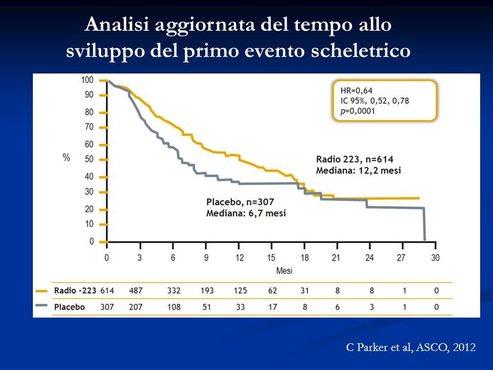 Analisi aggiornata del tempo allo sviluppo del primo evento scheletrico C Parker et al, ASCO, 2012