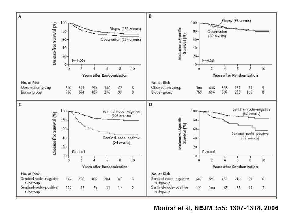 Morton et al, NEJM 355: 1307-1318, 2006