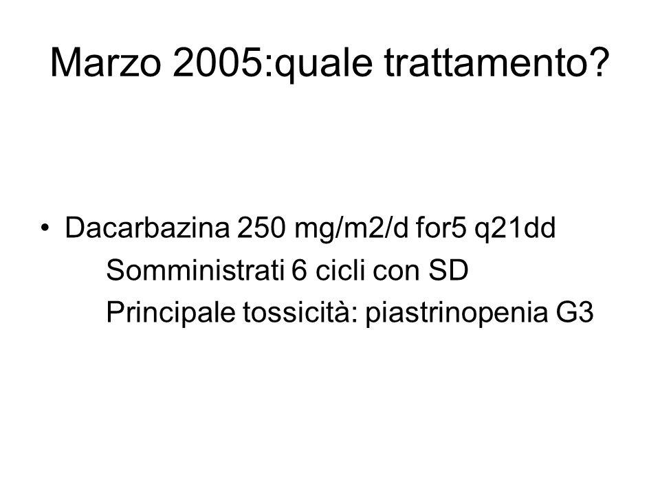 Marzo 2005:quale trattamento.