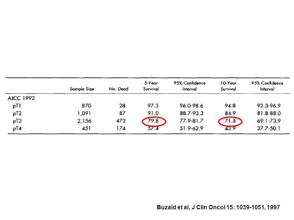 Buzaid et al, J Clin Oncol 15: 1039-1051, 1997