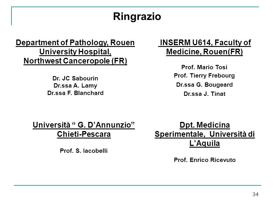 34 Ringrazio Department of Pathology, Rouen University Hospital, Northwest Canceropole (FR) Dr.