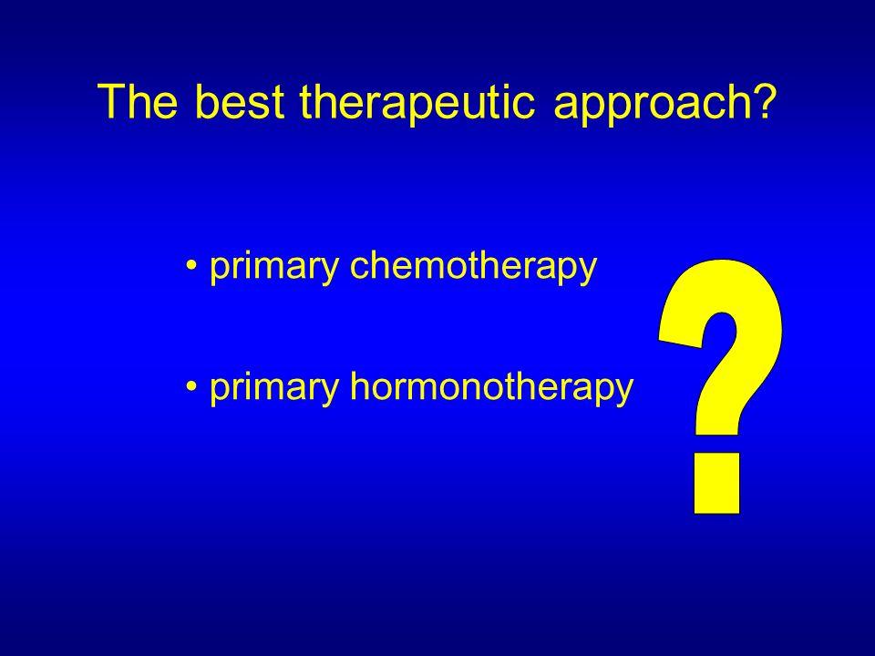 DFS Lymph Node Negative 2 nd Interim Analysis % Disease Free 0.5 0.6 0.7 0.8 0.9 1.0 012345 Patients Events 30935AC->T 31012AC->TH 30917TCH 92% 99% 97% 88% 95% 94% 86% 94% 93% HR (AC->TH vs AC->T) = 0.32 [0.17;0.62] P=0.0007 HR (TCH vs AC->T) = 0.47 [0.26;0.83] P=0.0096 Year from randomization Slamon D., SABCS 2006