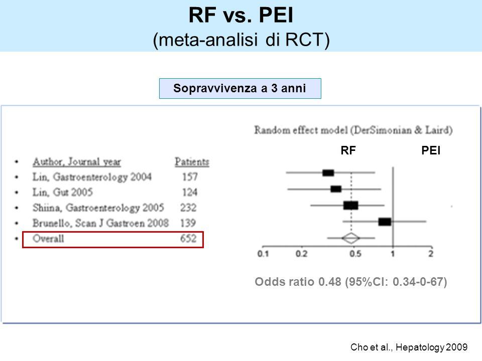 RF vs. PEI (meta-analisi di RCT) Cho et al., Hepatology 2009 Sopravvivenza a 3 anni RF PEI Odds ratio 0.48 (95%CI: 0.34-0-67)