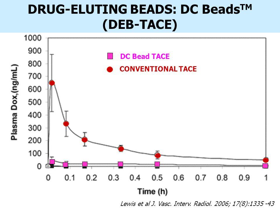 Lewis et al J. Vasc. Interv. Radiol. 2006; 17(8):1335 -43 CONVENTIONAL TACE DC Bead TACE DRUG-ELUTING BEADS: DC Beads TM (DEB-TACE)