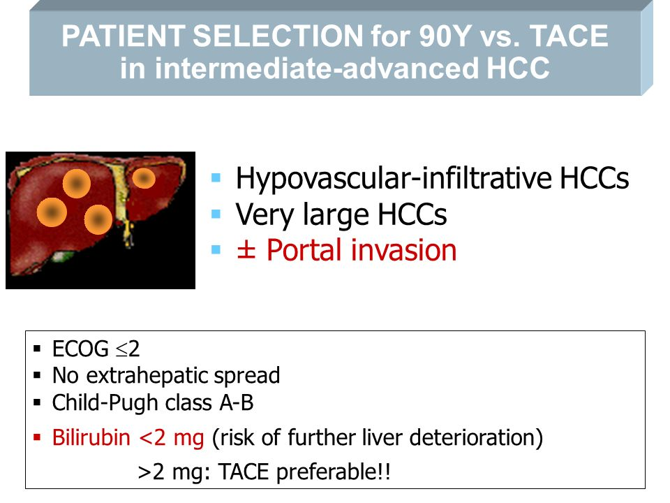 Hypovascular-infiltrative HCCs Very large HCCs ± Portal invasion ECOG 2 No extrahepatic spread Child-Pugh class A-B Bilirubin <2 mg (risk of further liver deterioration) >2 mg: TACE preferable!.