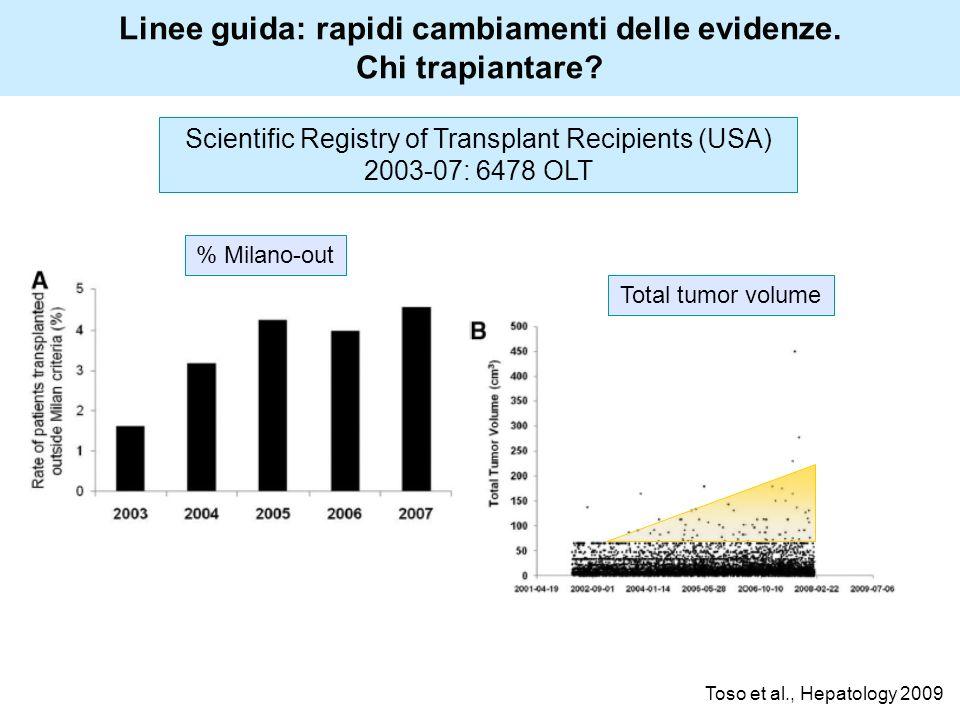 Linee guida: rapidi cambiamenti delle evidenze. Chi trapiantare? Toso et al., Hepatology 2009 Scientific Registry of Transplant Recipients (USA) 2003-