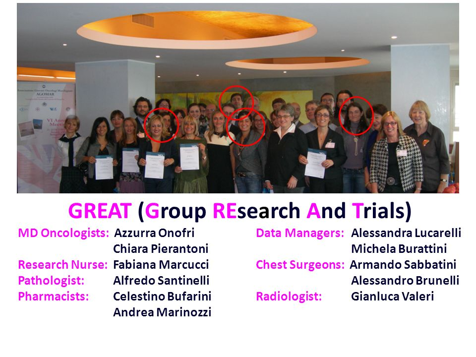 GREAT (Group REsearch And Trials) MD Oncologists: Azzurra OnofriData Managers:Alessandra Lucarelli Chiara PierantoniMichela Burattini Research Nurse:F