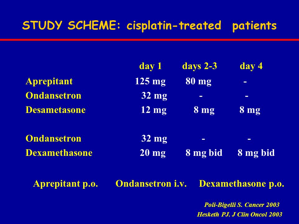 day 1 days 2-3 day 4 Aprepitant 125 mg 80 mg - Ondansetron 32 mg - - Desametasone 12 mg 8 mg 8 mg Ondansetron 32 mg - - Dexamethasone 20 mg 8 mg bid 8