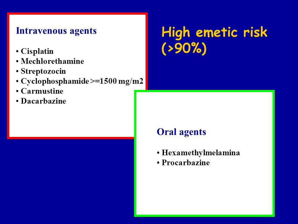 Intravenous agents Oxaliplatin Citarabine > 1 g/m2 Carboplatin Ifosfamide Cyclophosphamide<1500 mg/m2 Doxorubicin Daunorubicin Epirubicin Idarubicin Irinotecan Oral agents Cyclophosphamide Etoposide Temozolomide Vinorelbine Imatinib Moderate emetic risk (30-90%)