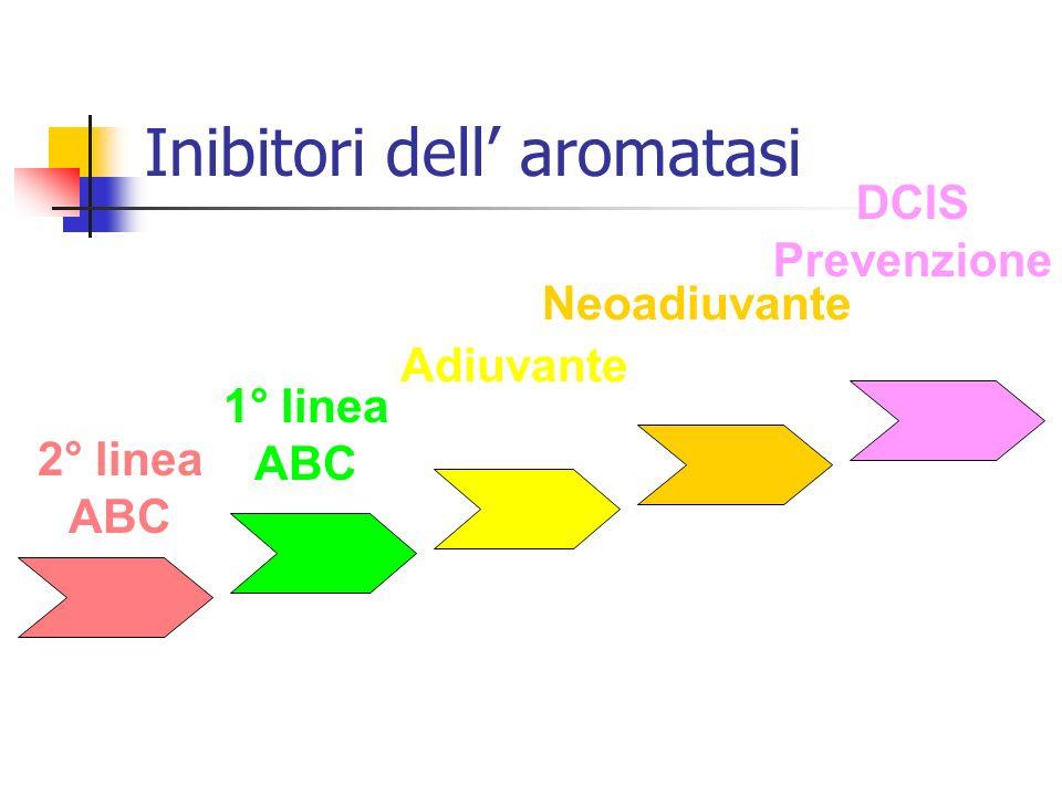 1° linea ABC Adiuvante 2° linea ABC Neoadiuvante DCIS Prevenzione Inibitori dell aromatasi