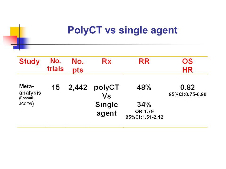 PolyCT vs single agent