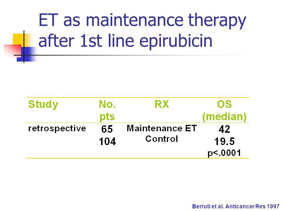 Berruti et al. Anticancer Res 1997 ET as maintenance therapy after 1st line epirubicin
