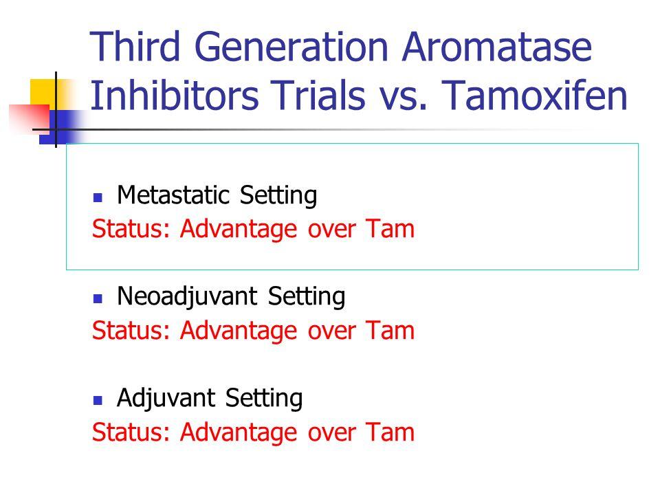 Third Generation Aromatase Inhibitors Trials vs.
