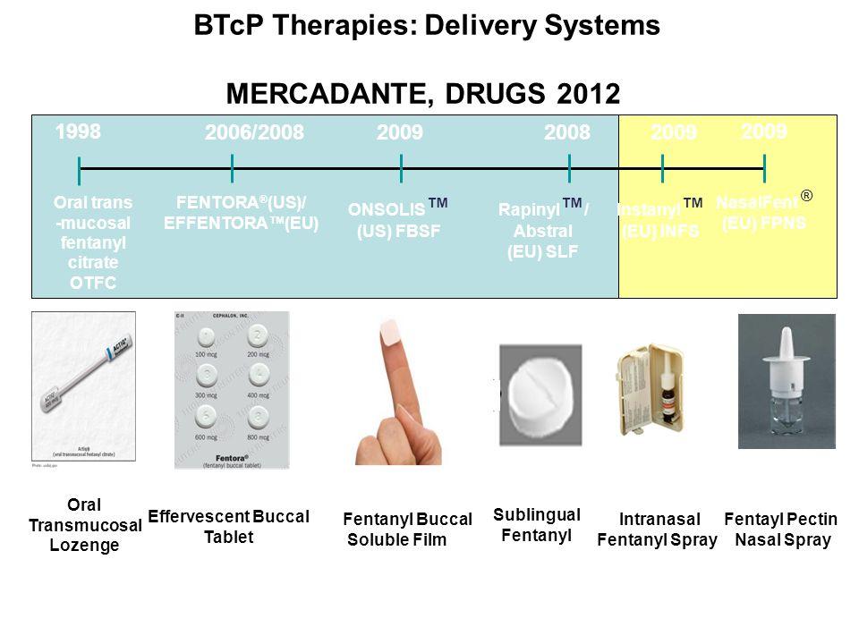 BTcP Therapies: Delivery Systems MERCADANTE, DRUGS 2012 1998 2006/200820092008 Oral trans -mucosal fentanyl citrate OTFC FENTORA ® (US)/ EFFENTORA(EU)