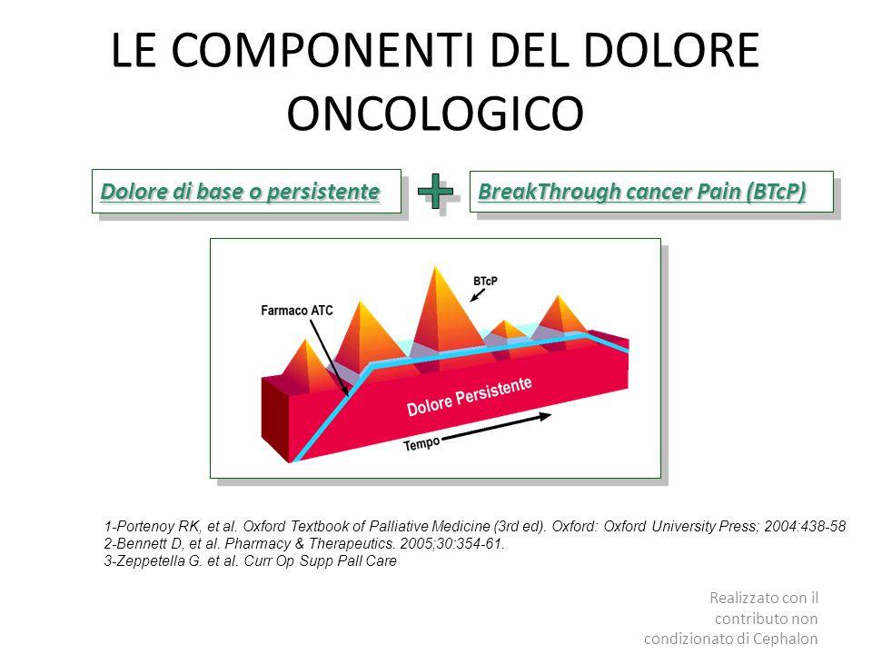 Realizzato con il contributo non condizionato di Cephalon 1-Portenoy RK, et al. Oxford Textbook of Palliative Medicine (3rd ed). Oxford: Oxford Univer