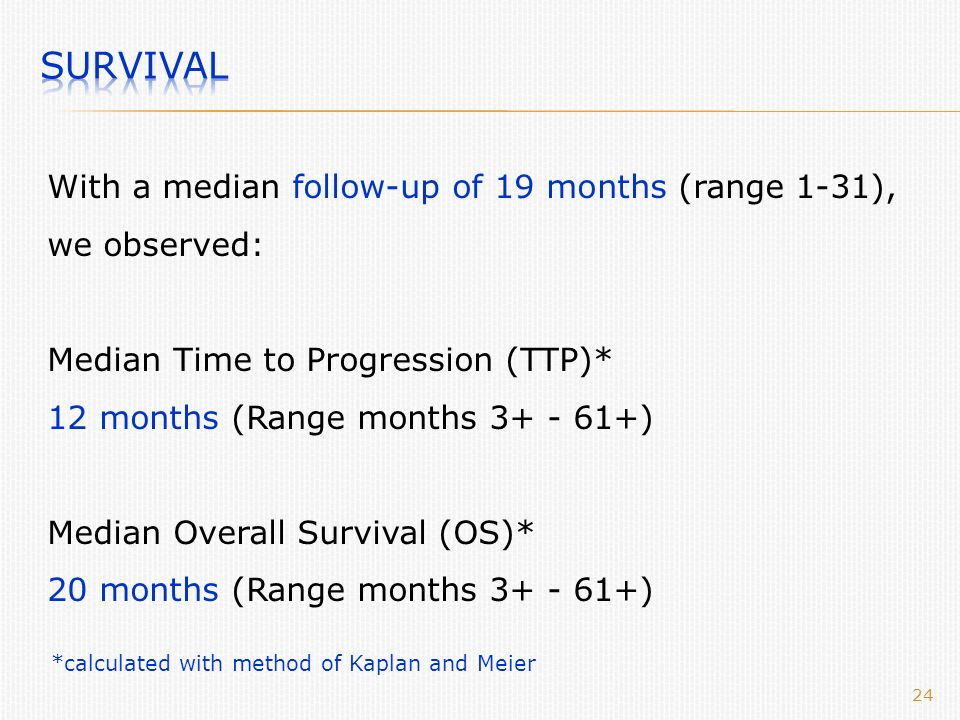 24 With a median follow-up of 19 months (range 1-31), we observed: Median Time to Progression (TTP)* 12 months (Range months ) Median Overall Survival (OS)* 20 months (Range months ) *calculated with method of Kaplan and Meier