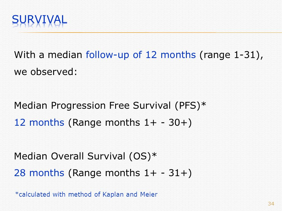 34 With a median follow-up of 12 months (range 1-31), we observed: Median Progression Free Survival (PFS)* 12 months (Range months 1+ - 30+) Median Ov