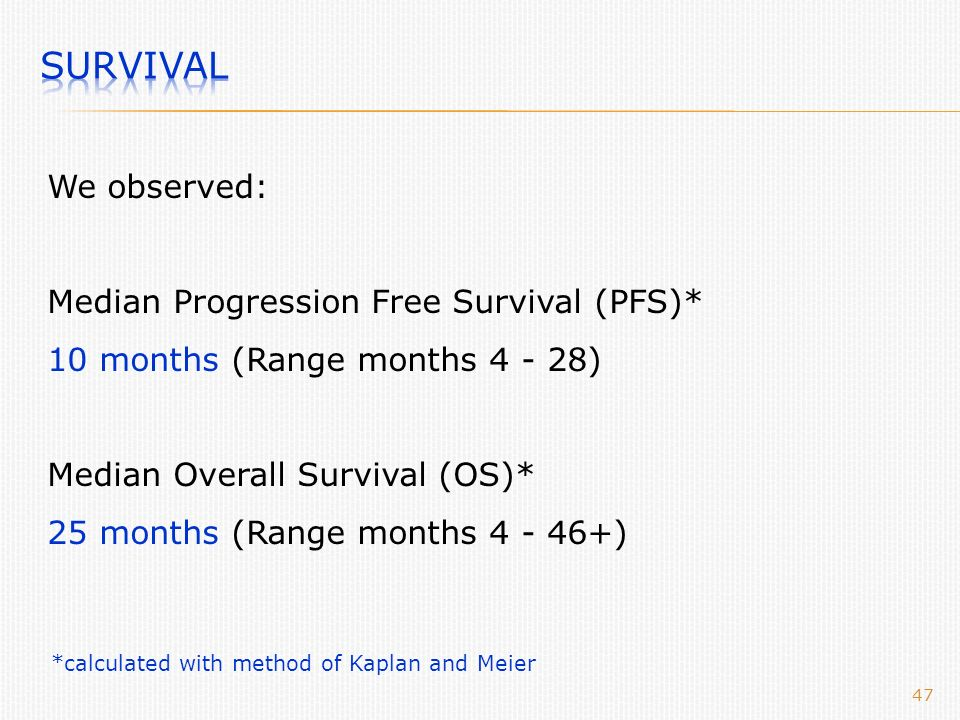 47 We observed: Median Progression Free Survival (PFS)* 10 months (Range months 4 - 28) Median Overall Survival (OS)* 25 months (Range months 4 - 46+)