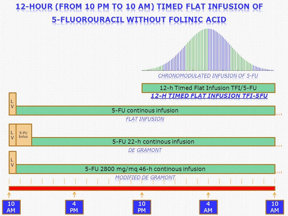 4 AM 10 AM 10 PM 4 PM 5-FU 22-h continous infusion 5-FU bolus 5-FU 2800 mg/mq 46-h continous infusion LVLV LVLV LVLV 5-FU continous infusion 12-h Timed Flat Infusion TFI/5-FU