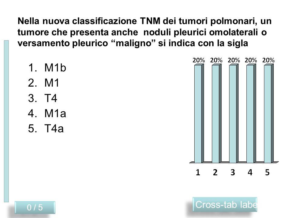 Nella nuova classificazione TNM dei tumori polmonari la sigla T1a configura 0 / 5 Cross-tab label 1.Tumore inferiore o uguale a 3 cm 2.Tumore inferiore o uguale a 2 cm 3.Tumore compreso tra due e tre cm 4.Tumore superiore a 3 cm 5.Tumore compreso tra 1 e 3 cm