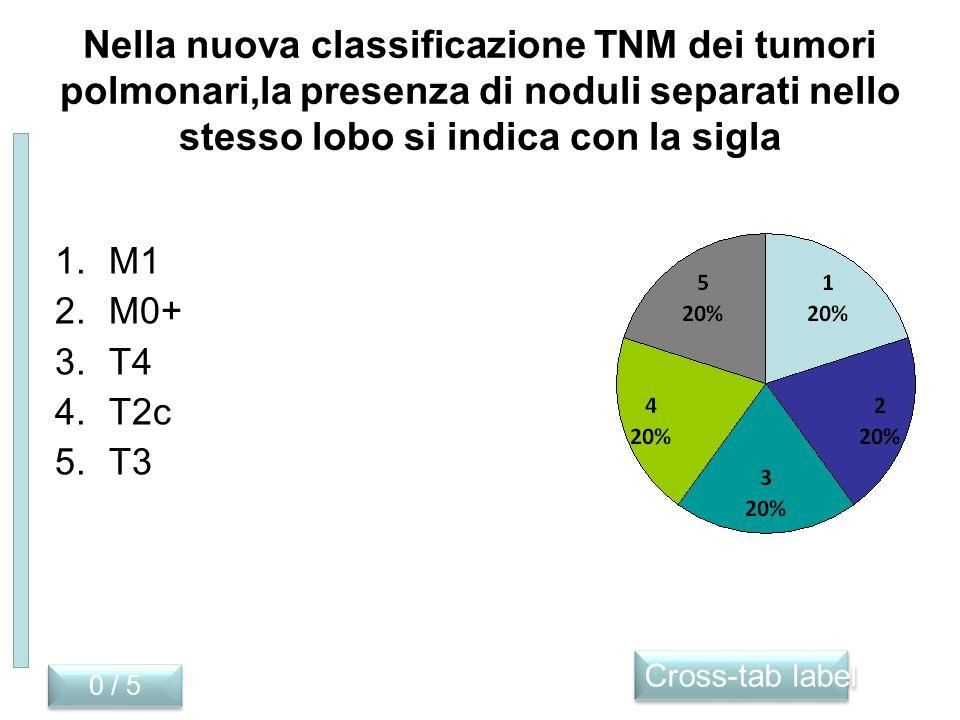 Nella nuova classificazione TNM dei tumori polmonari,la presenza di noduli separati nello stesso lobo si indica con la sigla 1.M1 2.M0+ 3.T4 4.T2c 5.T