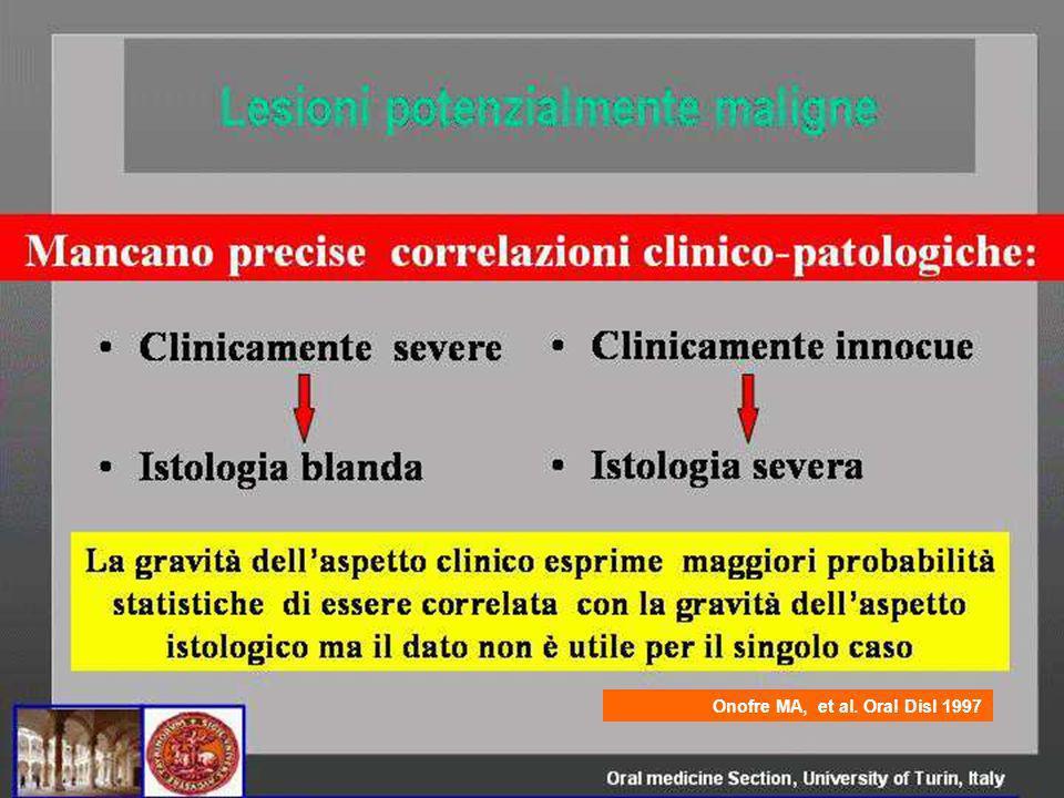 Onofre MA, et al. Oral Disl 1997
