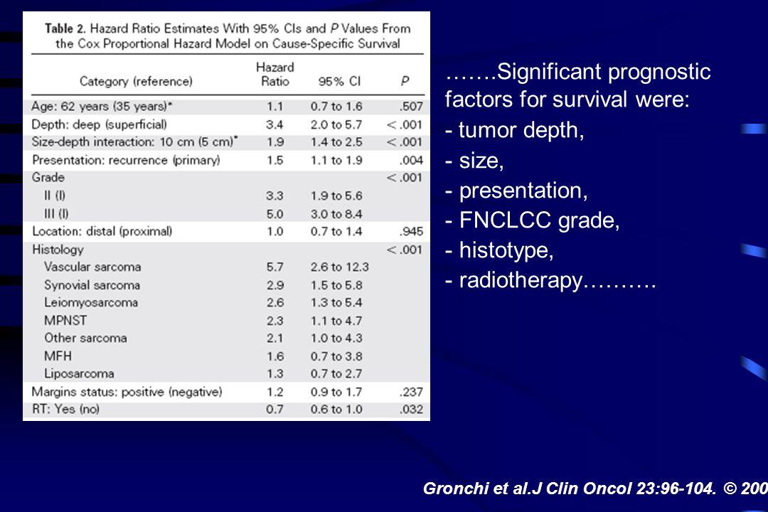 …….Significant prognostic factors for survival were: - tumor depth, - size, - presentation, - FNCLCC grade, - histotype, - radiotherapy……….