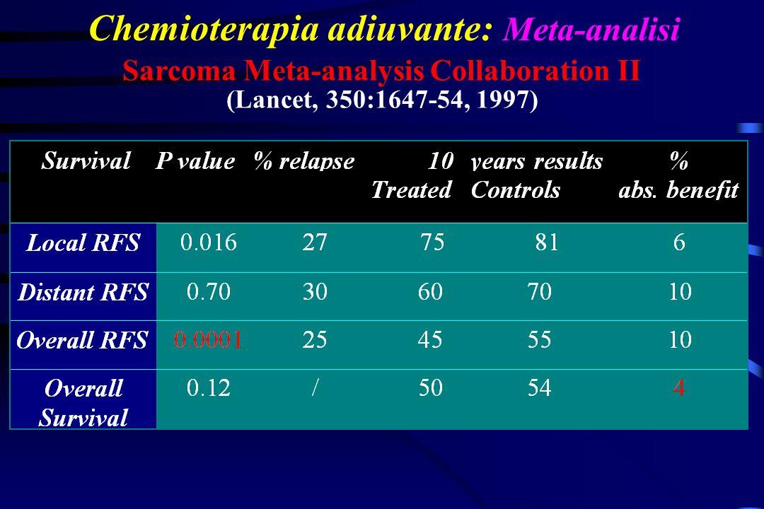 Chemioterapia adiuvante: Meta-analisi Sarcoma Meta-analysis Collaboration II (Lancet, 350:1647-54, 1997)