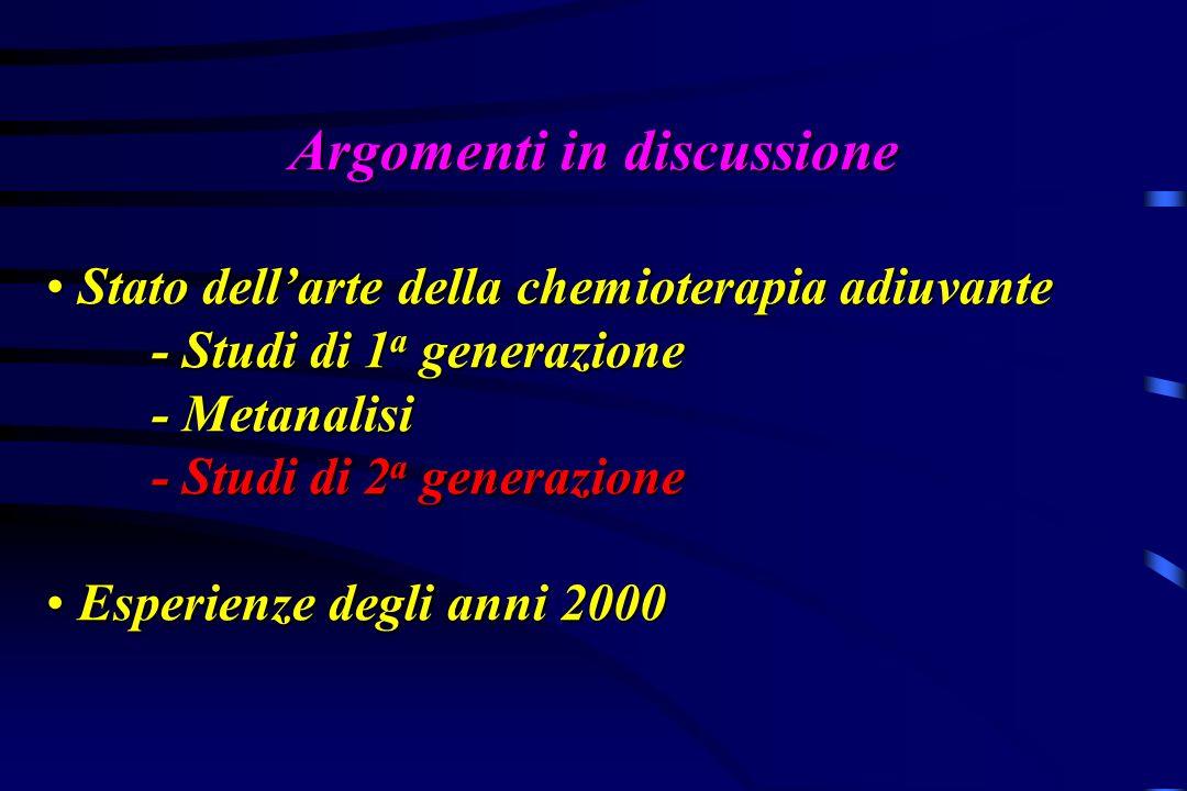 Argomenti in discussione Stato dellarte della chemioterapia adiuvante Stato dellarte della chemioterapia adiuvante - Studi di 1 a generazione - Metanalisi - Studi di 2 a generazione Esperienze degli anni 2000 Esperienze degli anni 2000