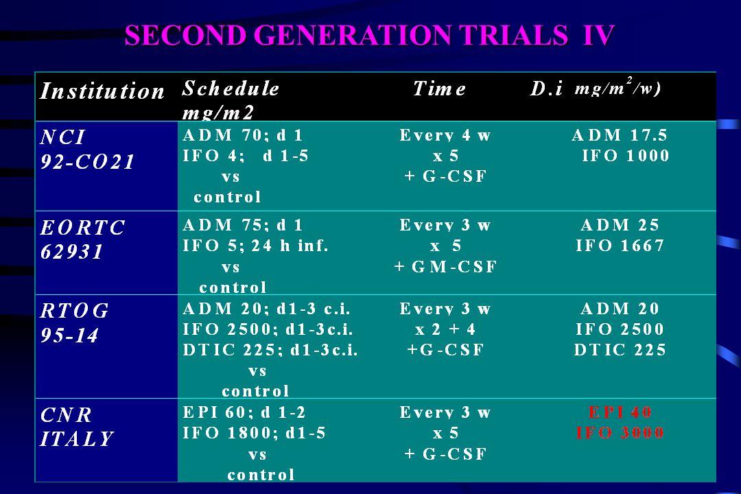 SECOND GENERATION TRIALS IV