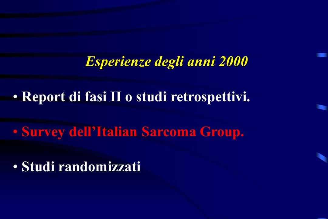 Esperienze degli anni 2000 Report di fasi II o studi retrospettivi. Survey dellItalian Sarcoma Group. Studi randomizzati
