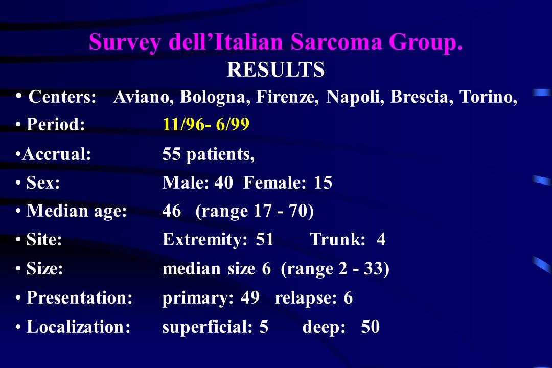 Survey dellItalian Sarcoma Group. RESULTS Centers: Aviano, Bologna, Firenze, Napoli, Brescia, Torino, Period:11/96- 6/99 Accrual: 55 patients, Sex:Mal