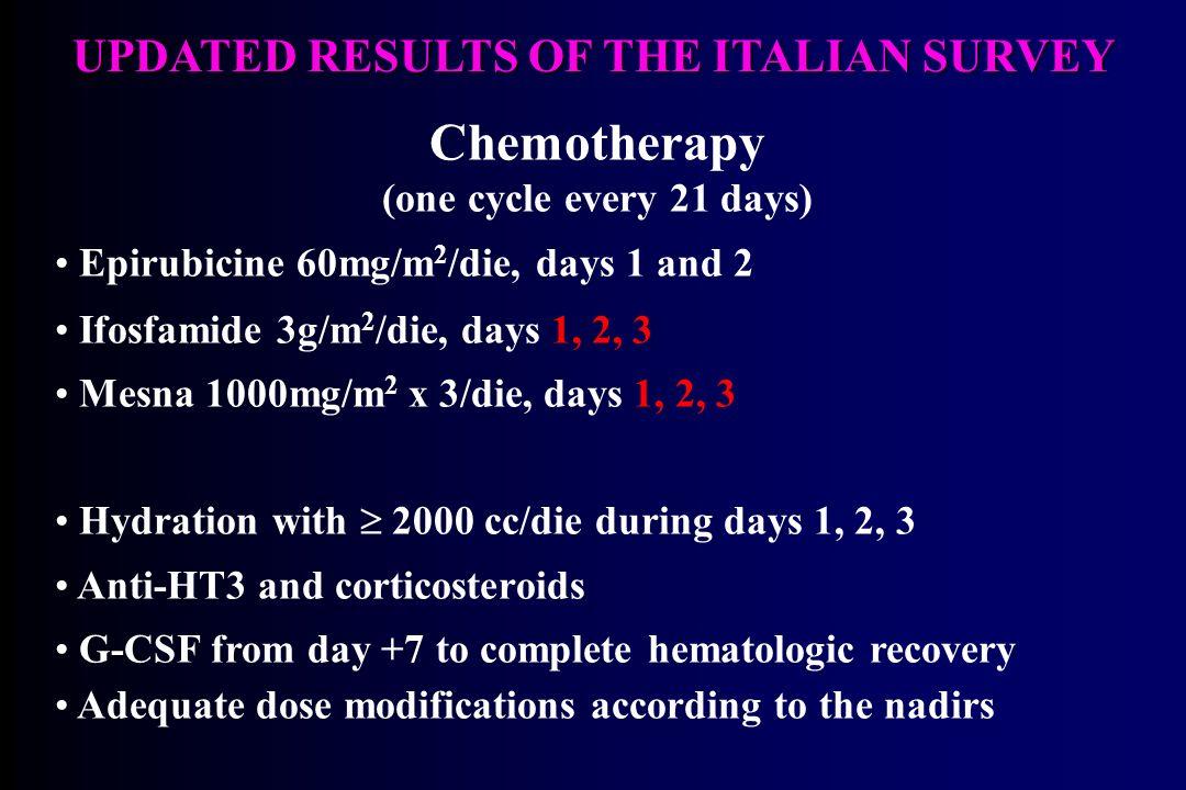 Chemotherapy (one cycle every 21 days) Epirubicine 60mg/m 2 /die, days 1 and 2 Ifosfamide 3g/m 2 /die, days 1, 2, 3 Mesna 1000mg/m 2 x 3/die, days 1,