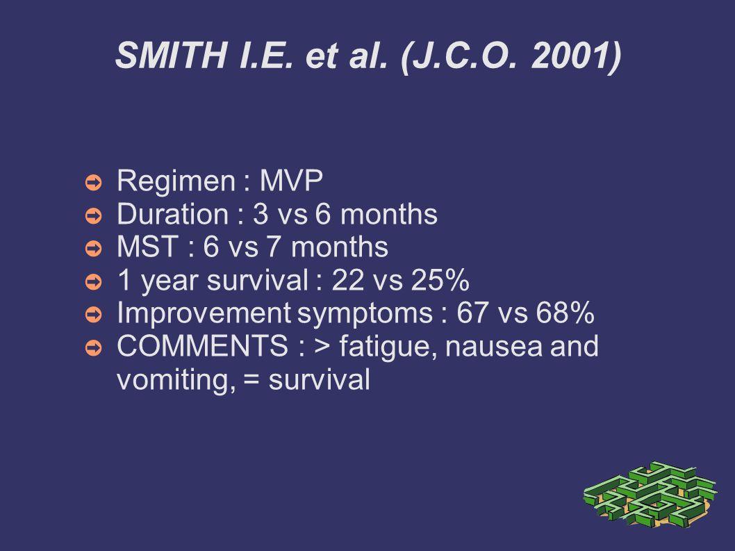 SMITH I.E. et al. (J.C.O. 2001) Regimen : MVP Duration : 3 vs 6 months MST : 6 vs 7 months 1 year survival : 22 vs 25% Improvement symptoms : 67 vs 68