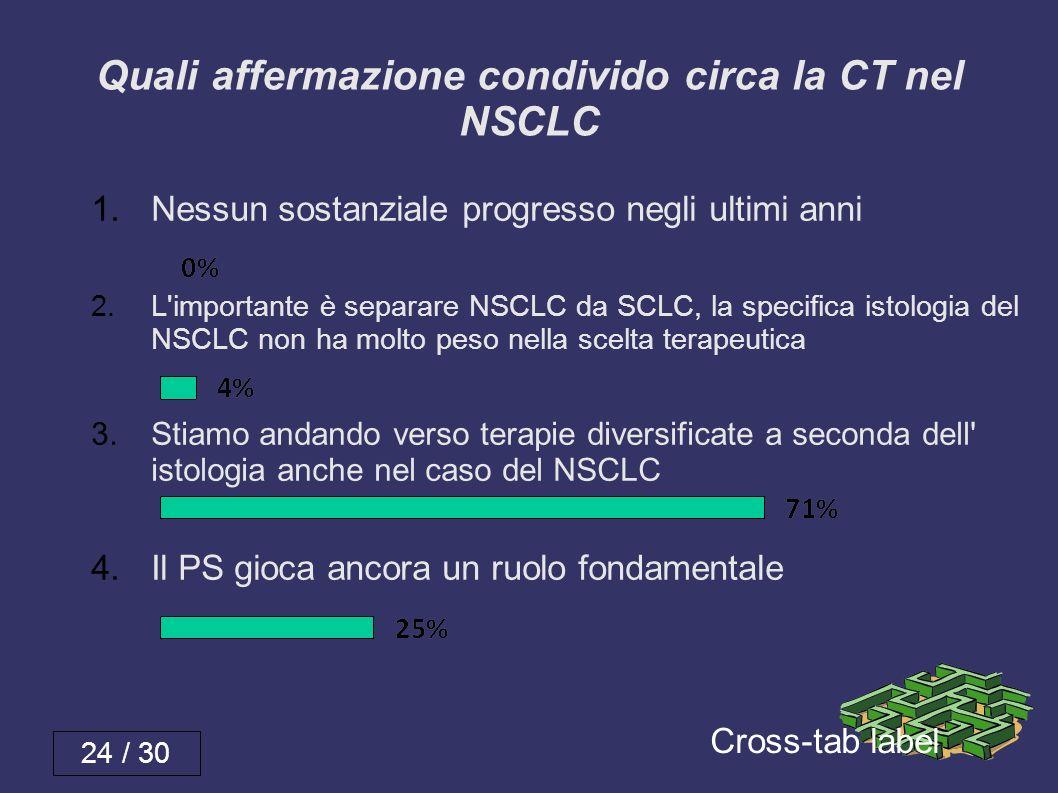 Quali affermazione condivido circa la CT nel NSCLC 24 / 30 Cross-tab label 1.Nessun sostanziale progresso negli ultimi anni 2.L'importante è separare
