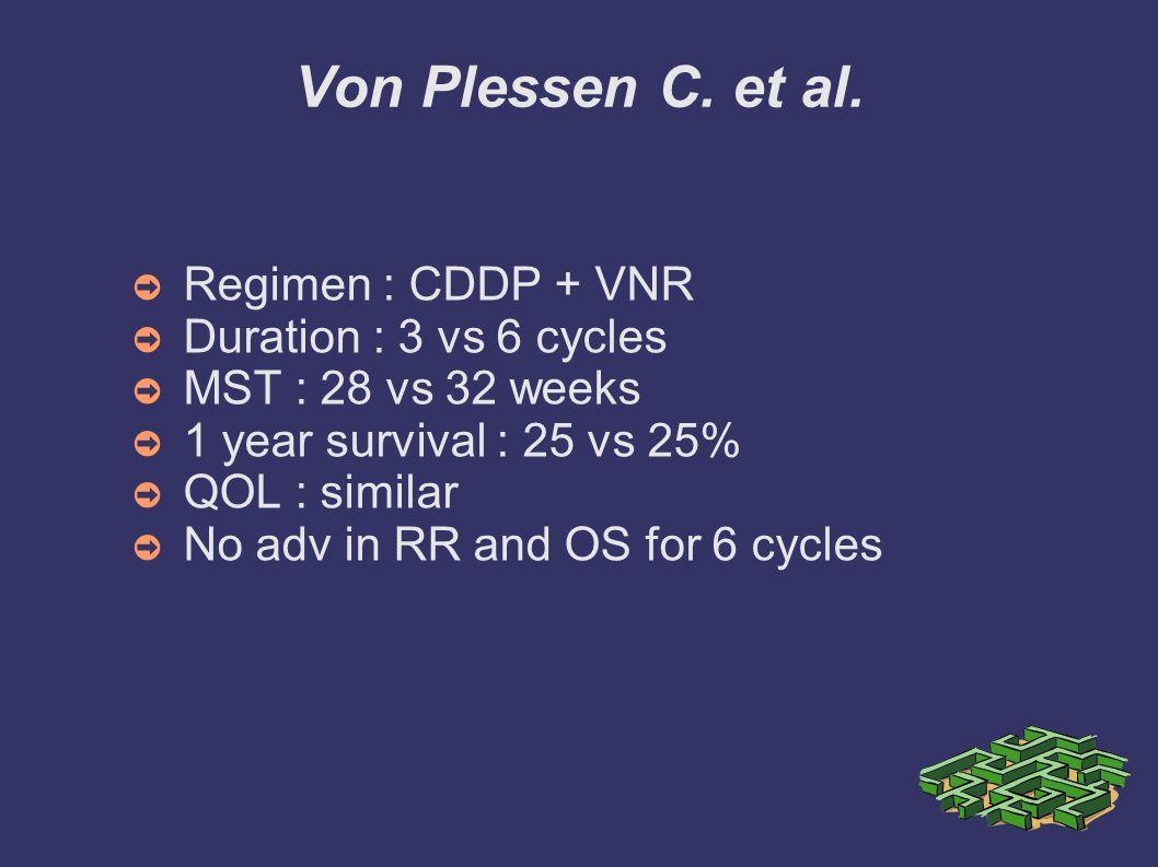 Von Plessen C. et al. Regimen : CDDP + VNR Duration : 3 vs 6 cycles MST : 28 vs 32 weeks 1 year survival : 25 vs 25% QOL : similar No adv in RR and OS