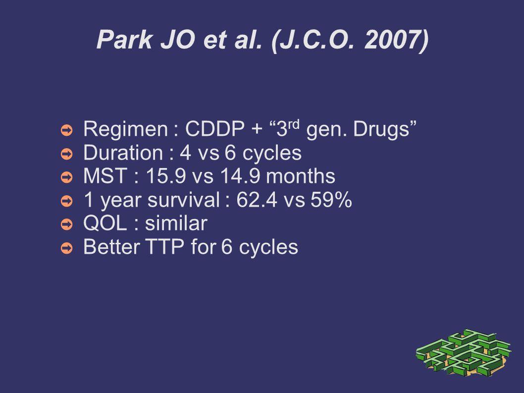 Park JO et al. (J.C.O. 2007) Regimen : CDDP + 3 rd gen. Drugs Duration : 4 vs 6 cycles MST : 15.9 vs 14.9 months 1 year survival : 62.4 vs 59% QOL : s