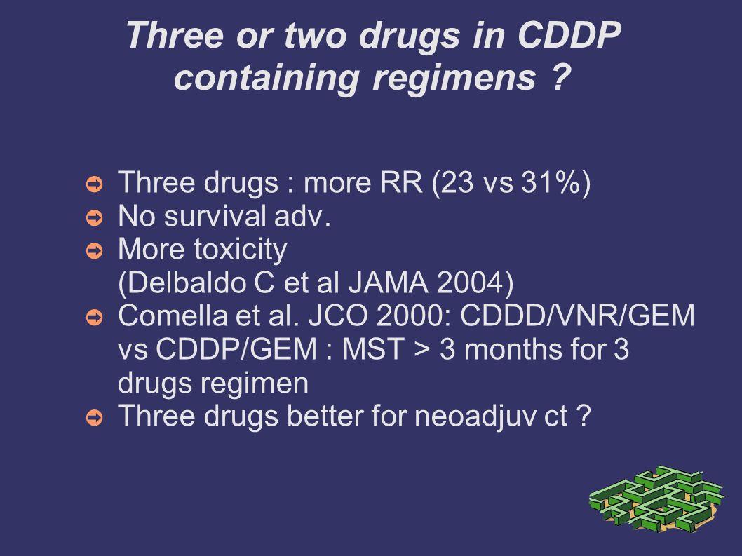 Three or two drugs in CDDP containing regimens ? Three drugs : more RR (23 vs 31%) No survival adv. More toxicity (Delbaldo C et al JAMA 2004) Comella
