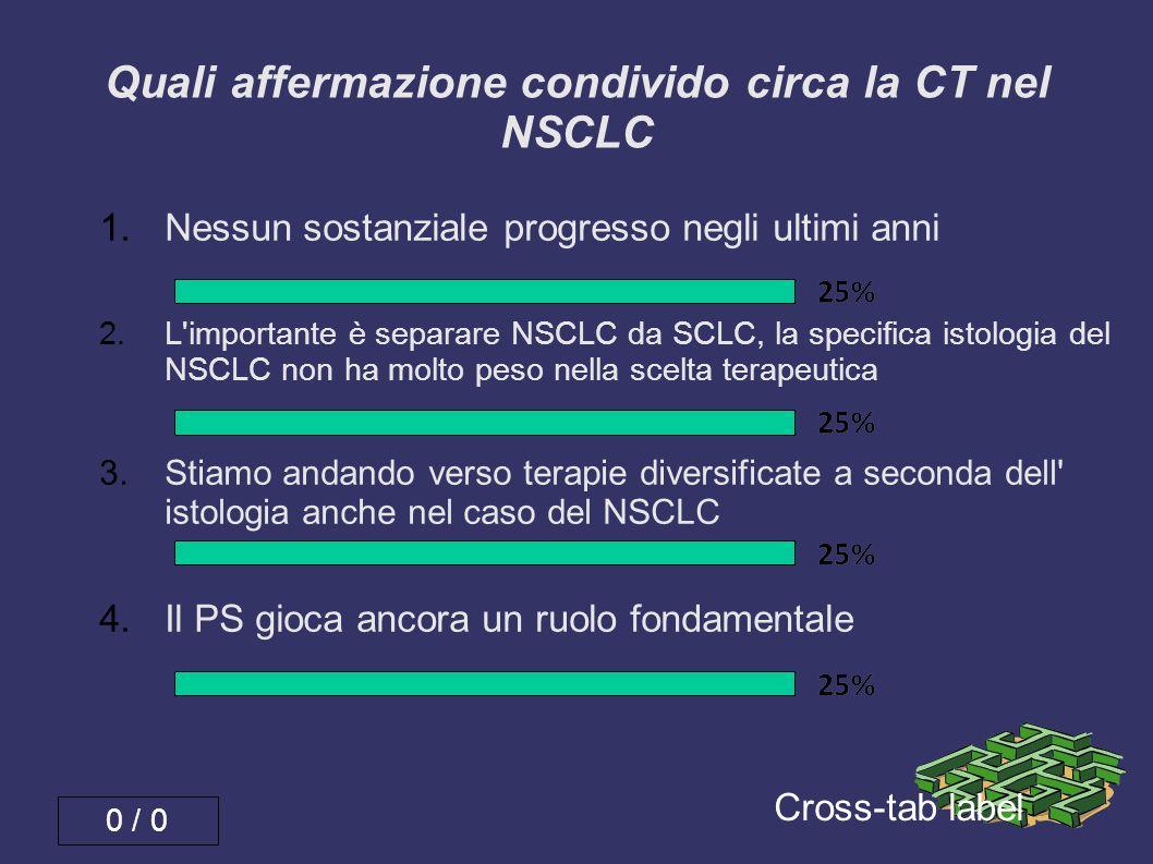 Quali affermazione condivido circa la CT nel NSCLC 0 / 0 Cross-tab label 1.Nessun sostanziale progresso negli ultimi anni 2.L'importante è separare NS